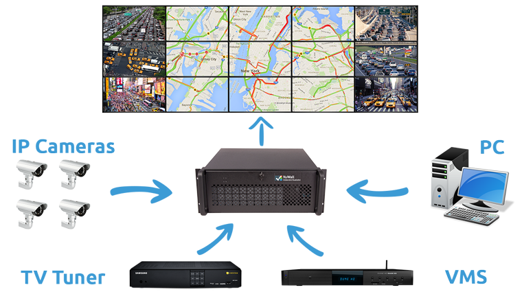 How This Works: Traffic Surveillance